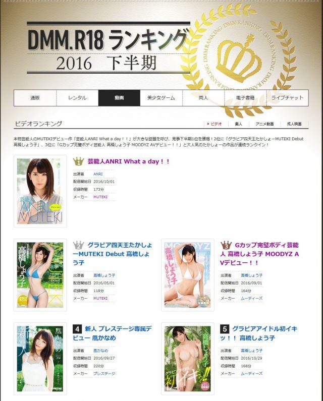 坂口杏里のAVデビュー作は2016年下半期DMMで第1位